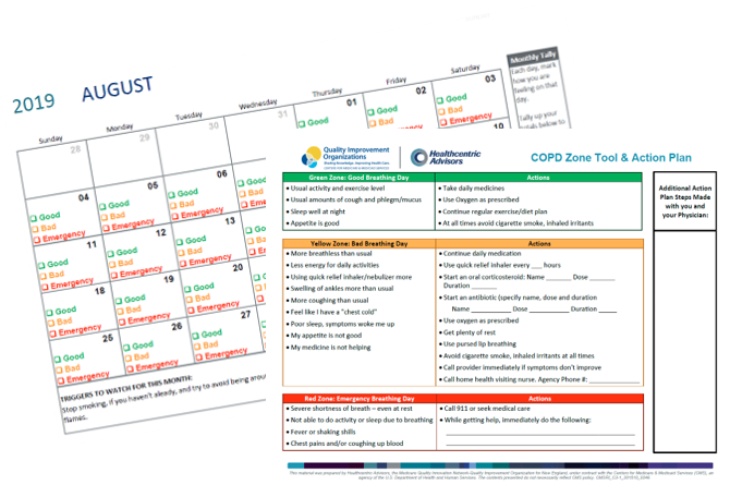 COPD Zone Tool and Calendar