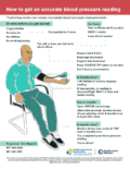 Patient Poster with BP Cuff Directions